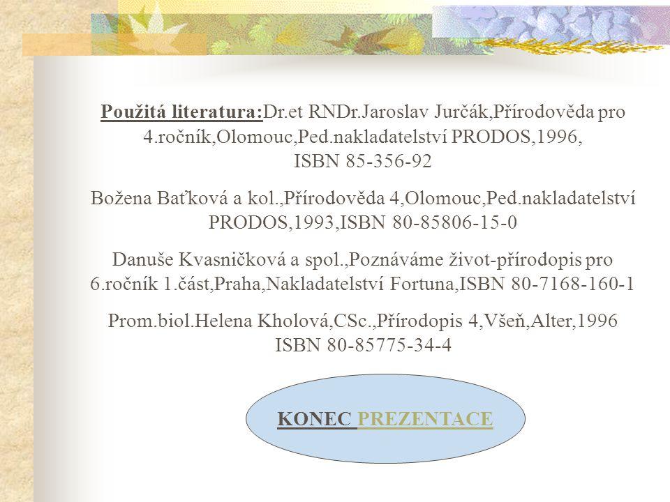Použitá literatura:Dr. et RNDr. Jaroslav Jurčák,Přírodověda pro 4