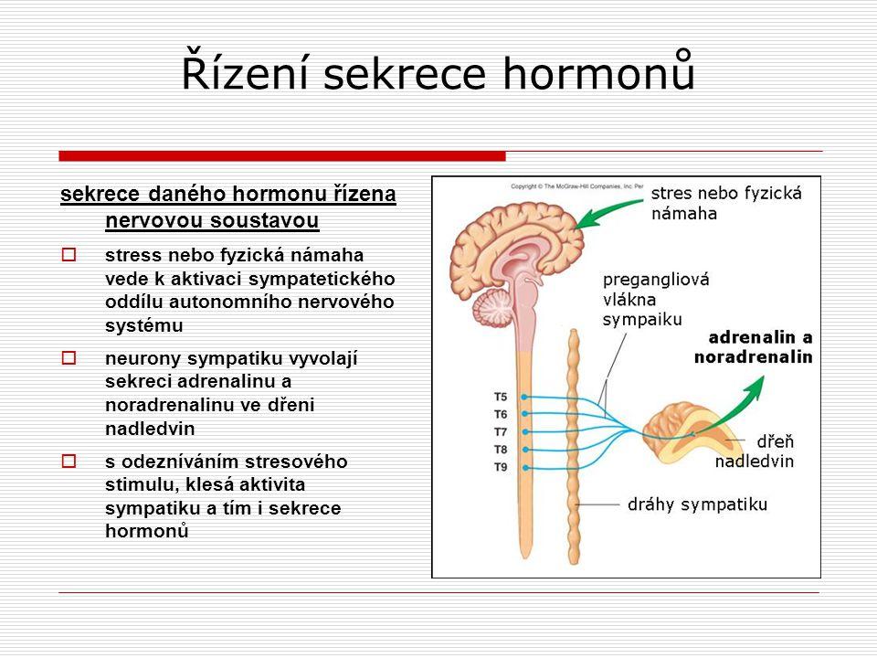 Řízení sekrece hormonů