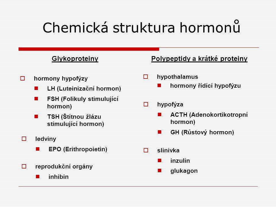 Chemická struktura hormonů