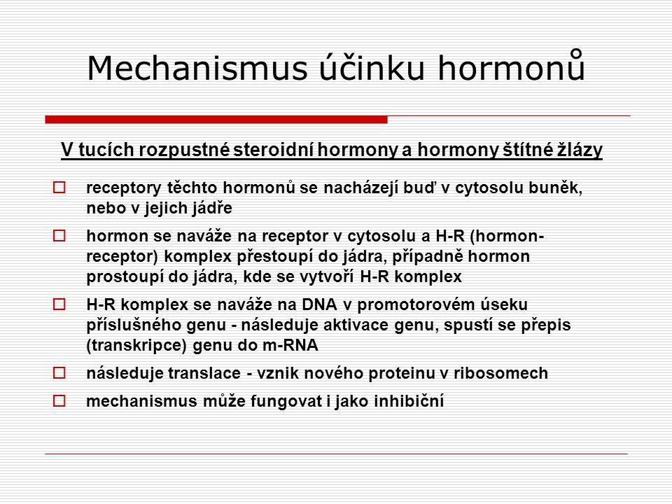 Mechanismus účinku hormonů