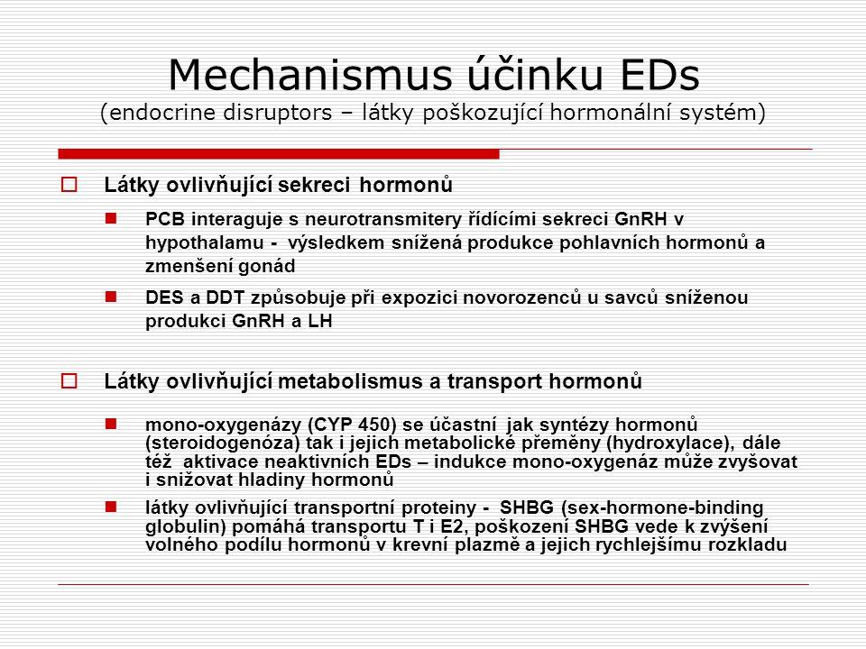 Mechanismus účinku EDs (endocrine disruptors – látky poškozující hormonální systém)
