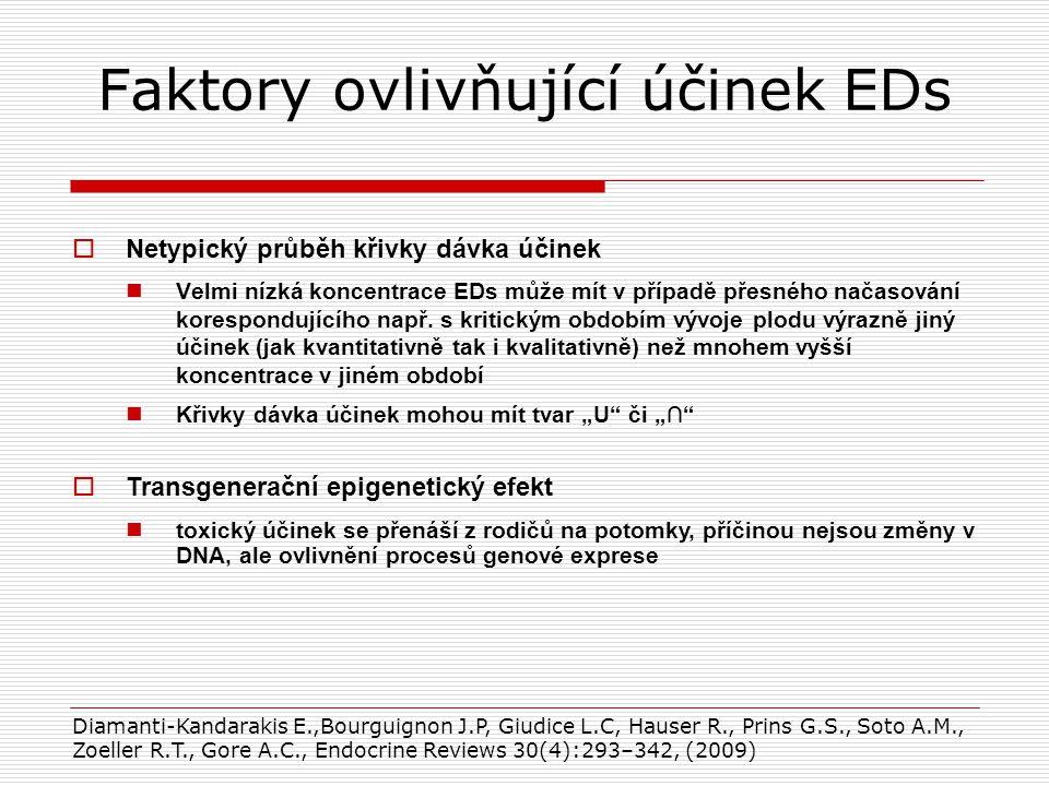 Faktory ovlivňující účinek EDs