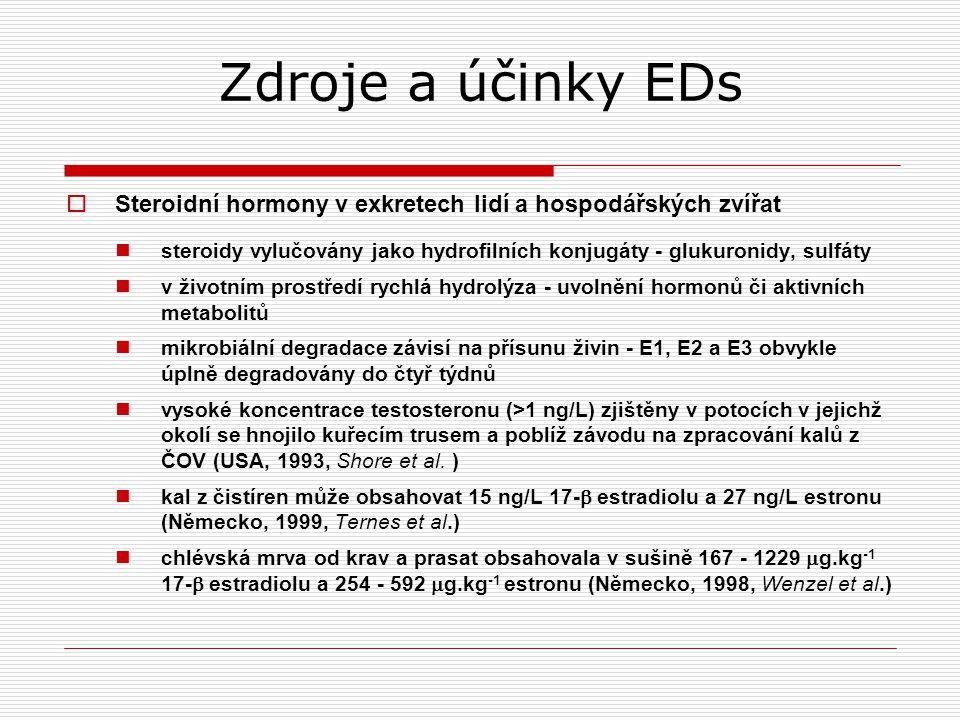Zdroje a účinky EDs Steroidní hormony v exkretech lidí a hospodářských zvířat.