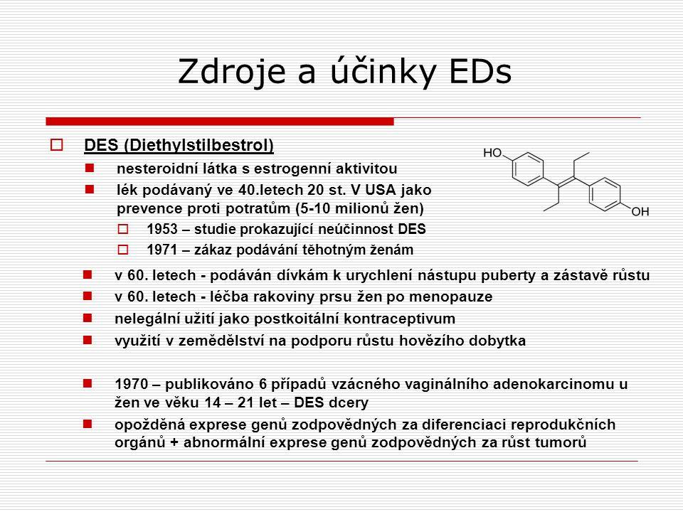 Zdroje a účinky EDs DES (Diethylstilbestrol)