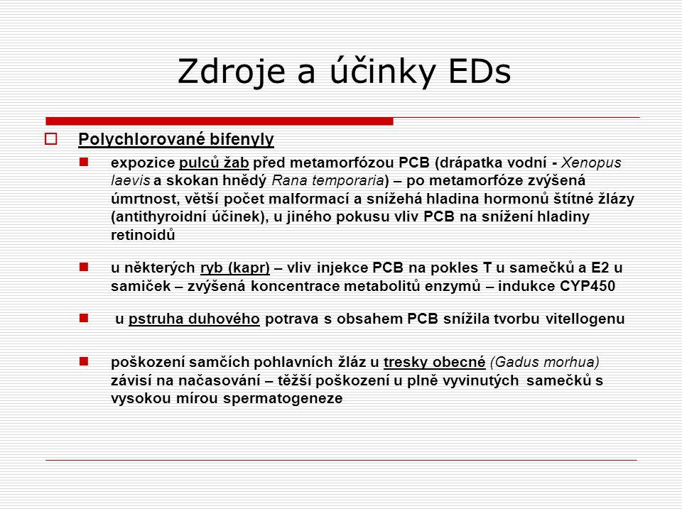 Zdroje a účinky EDs Polychlorované bifenyly