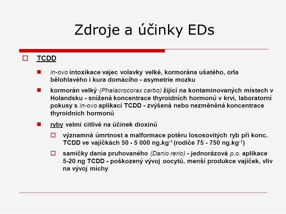 Zdroje a účinky EDs TCDD