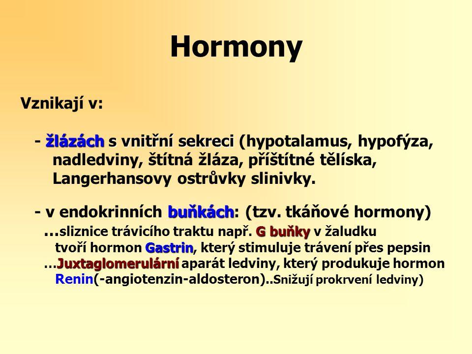 Hormony Vznikají v: - žlázách s vnitřní sekreci (hypotalamus, hypofýza, nadledviny, štítná žláza, příštítné tělíska,