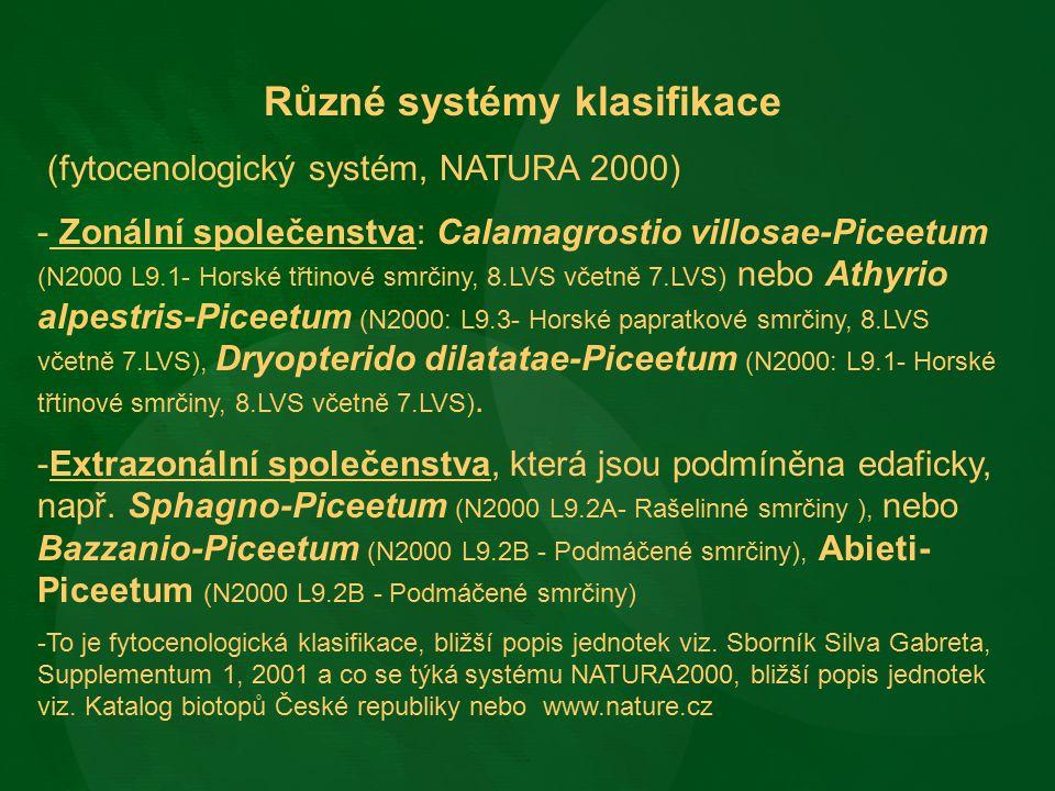 Různé systémy klasifikace