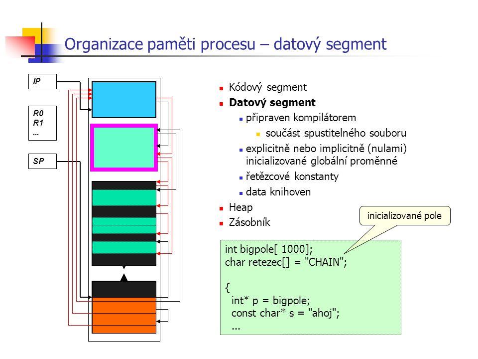 Organizace paměti procesu – datový segment