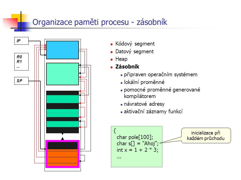 Organizace paměti procesu - zásobník