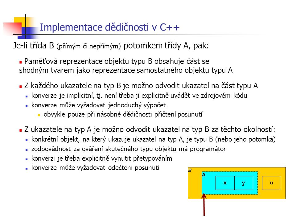 Implementace dědičnosti v C++