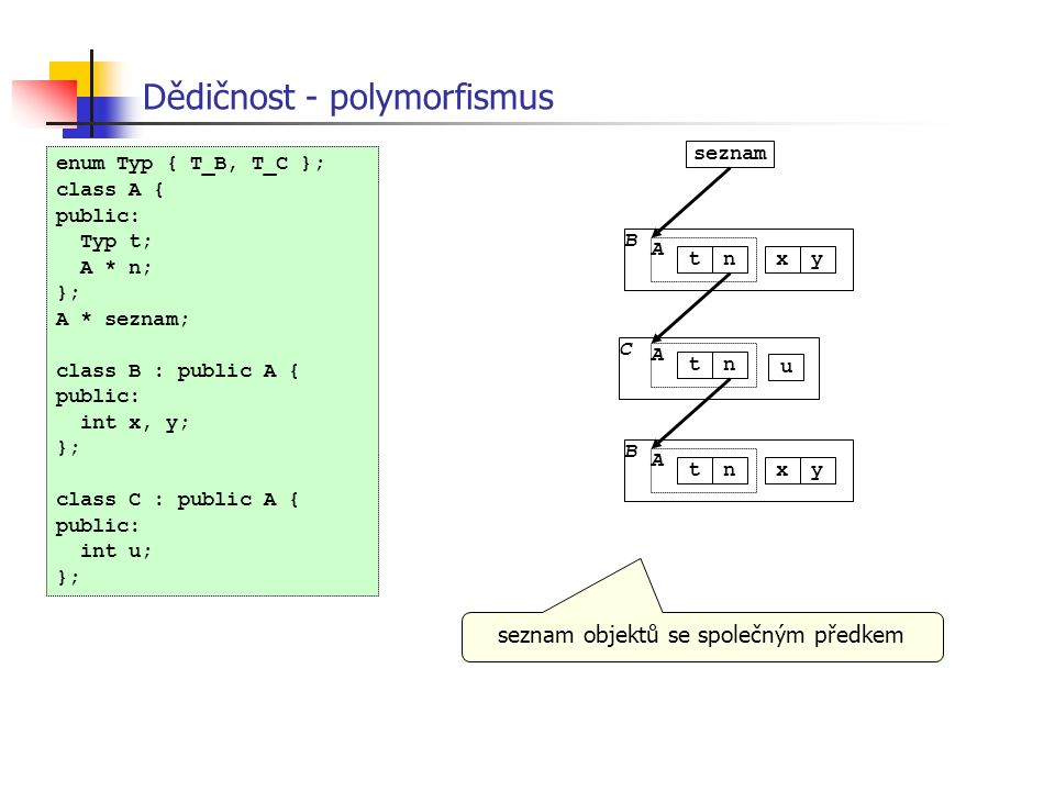 Dědičnost - polymorfismus