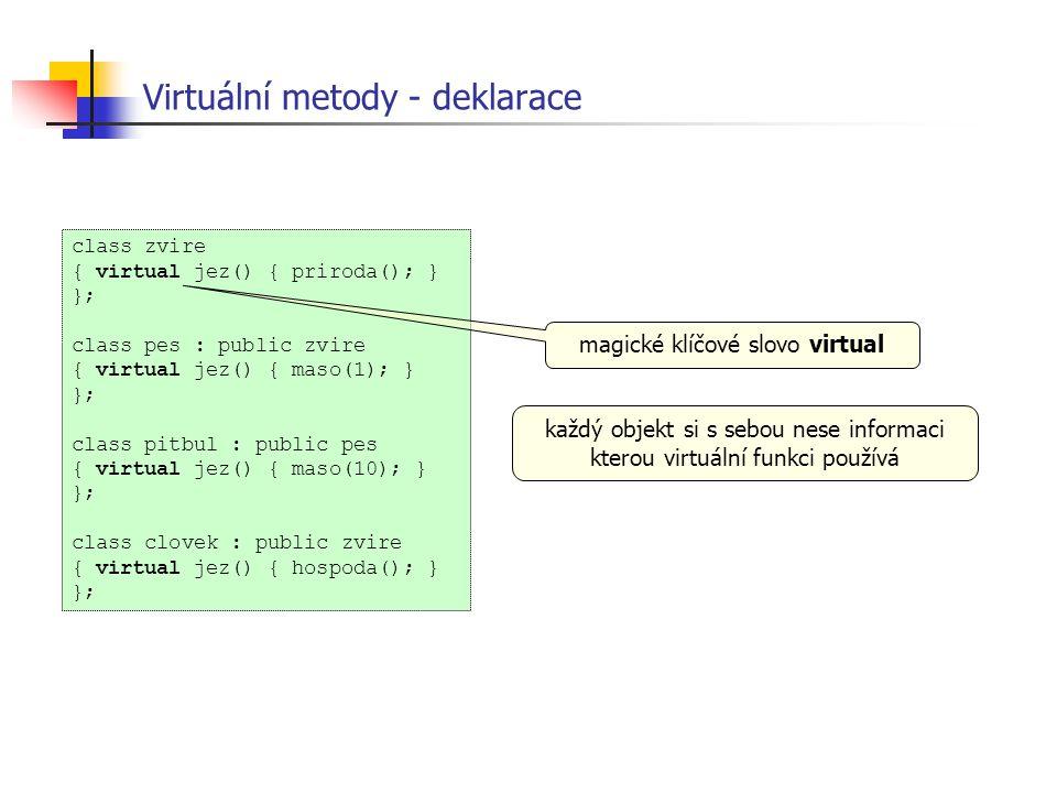 Virtuální metody - deklarace