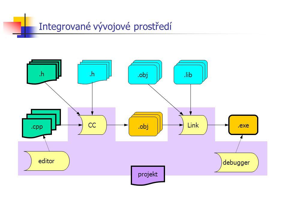Integrované vývojové prostředí