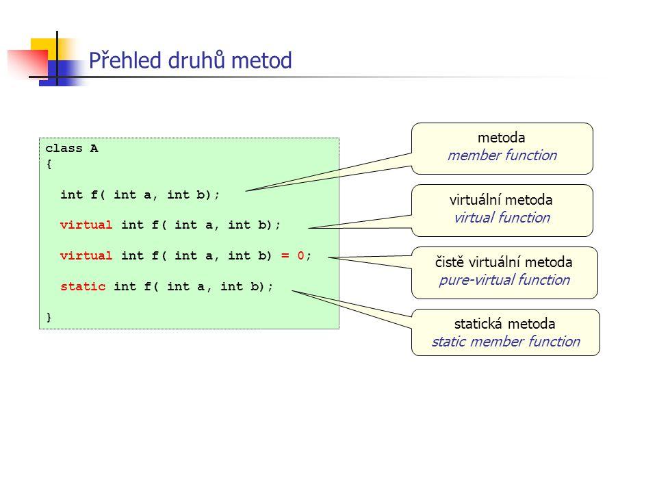 Přehled druhů metod metoda member function virtuální metoda