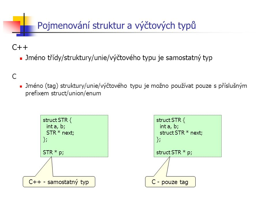 Pojmenování struktur a výčtových typů