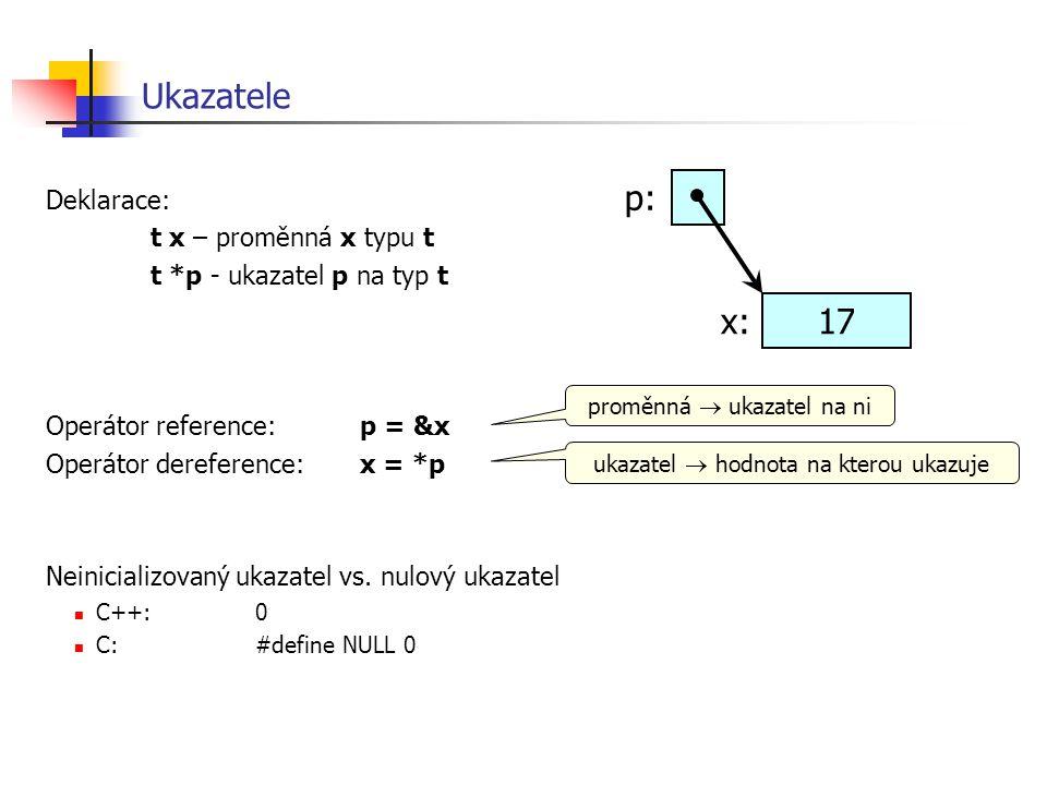 Ukazatele p: x: 17 Deklarace: t x – proměnná x typu t