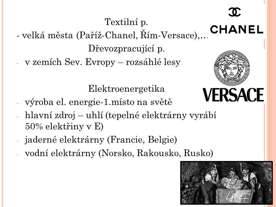 Textilní p. - velká města (Paříž-Chanel, Řím-Versace),… Dřevozpracující p. v zemích Sev. Evropy – rozsáhlé lesy.
