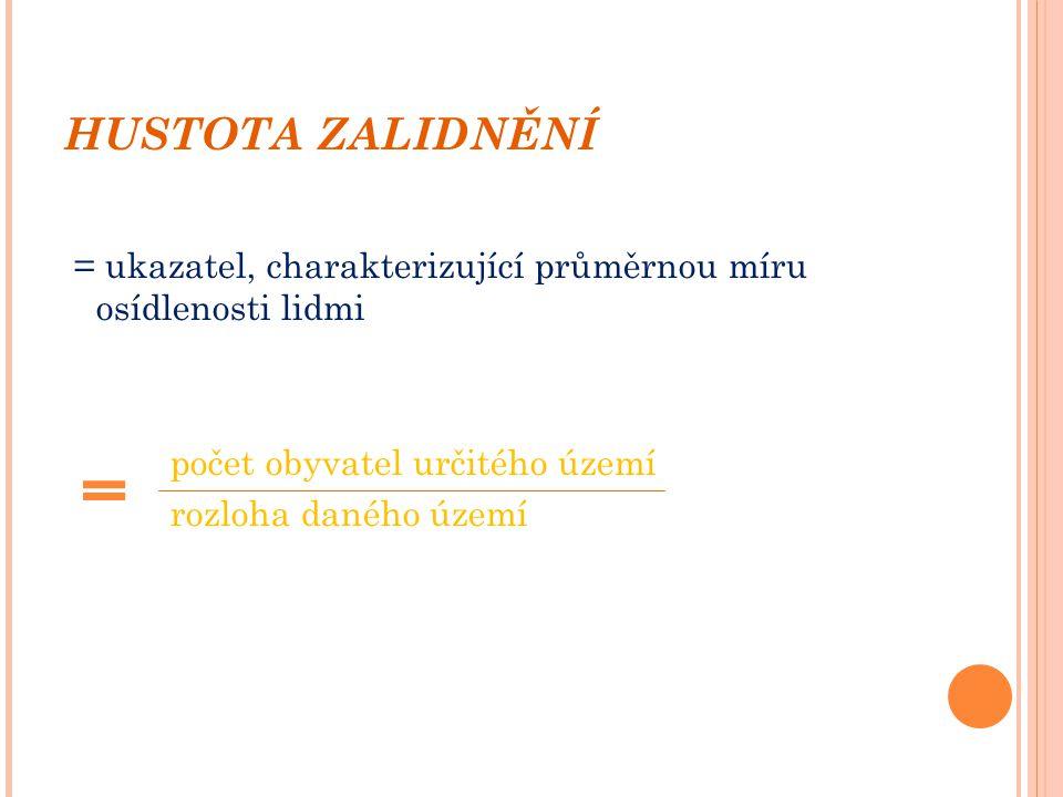 HUSTOTA ZALIDNĚNÍ = ukazatel, charakterizující průměrnou míru osídlenosti lidmi. počet obyvatel určitého území.