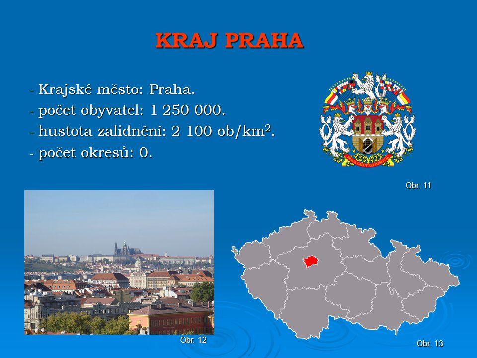 KRAJ PRAHA Krajské město: Praha. počet obyvatel: 1 250 000.