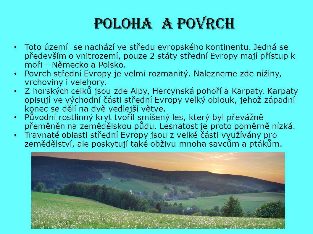 POLOHA A POVRCH
