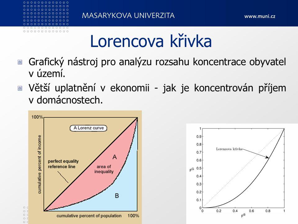 Lorencova křivka Grafický nástroj pro analýzu rozsahu koncentrace obyvatel v území.