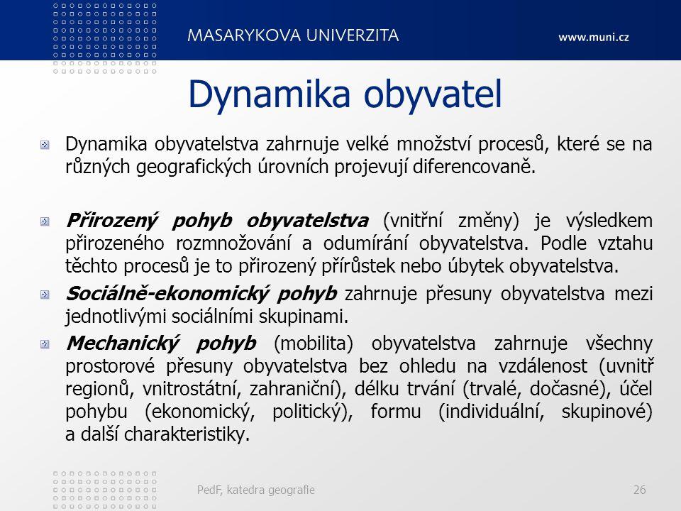 Dynamika obyvatel Dynamika obyvatelstva zahrnuje velké množství procesů, které se na různých geografických úrovních projevují diferencovaně.