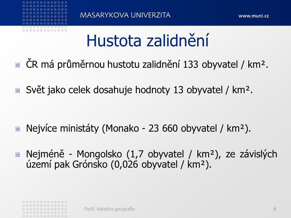 Hustota zalidnění ČR má průměrnou hustotu zalidnění 133 obyvatel / km². Svět jako celek dosahuje hodnoty 13 obyvatel / km².