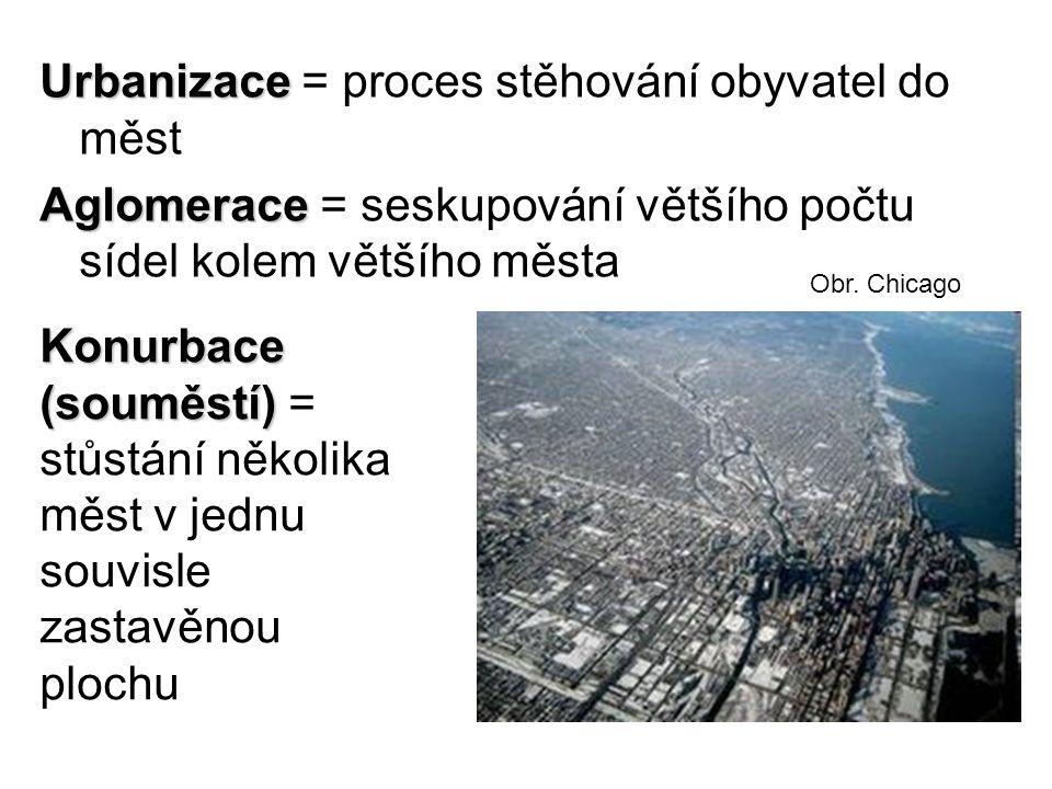 Urbanizace = proces stěhování obyvatel do měst
