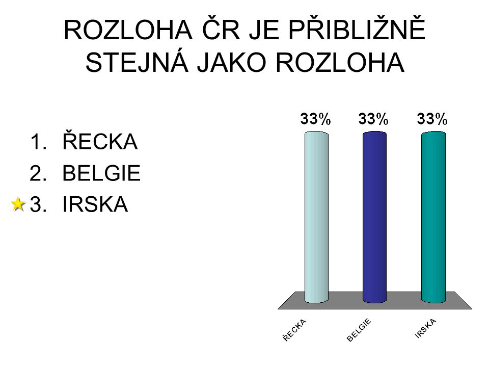 ROZLOHA ČR JE PŘIBLIŽNĚ STEJNÁ JAKO ROZLOHA