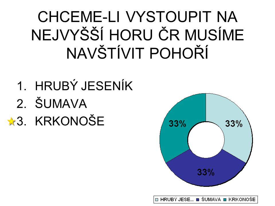 CHCEME-LI VYSTOUPIT NA NEJVYŠŠÍ HORU ČR MUSÍME NAVŠTÍVIT POHOŘÍ
