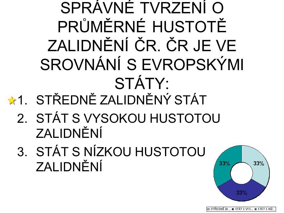 SPRÁVNÉ TVRZENÍ O PRŮMĚRNÉ HUSTOTĚ ZALIDNĚNÍ ČR