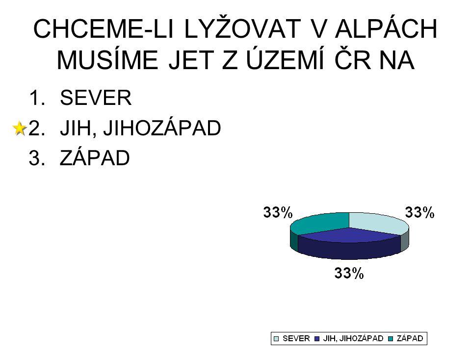 CHCEME-LI LYŽOVAT V ALPÁCH MUSÍME JET Z ÚZEMÍ ČR NA