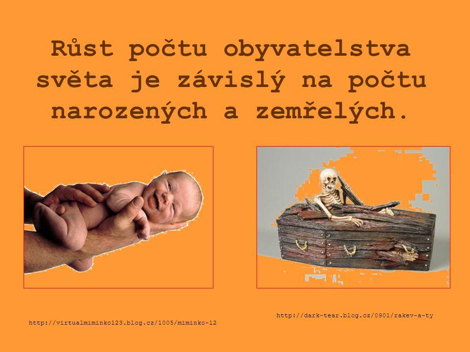 Růst počtu obyvatelstva světa je závislý na počtu narozených a zemřelých.