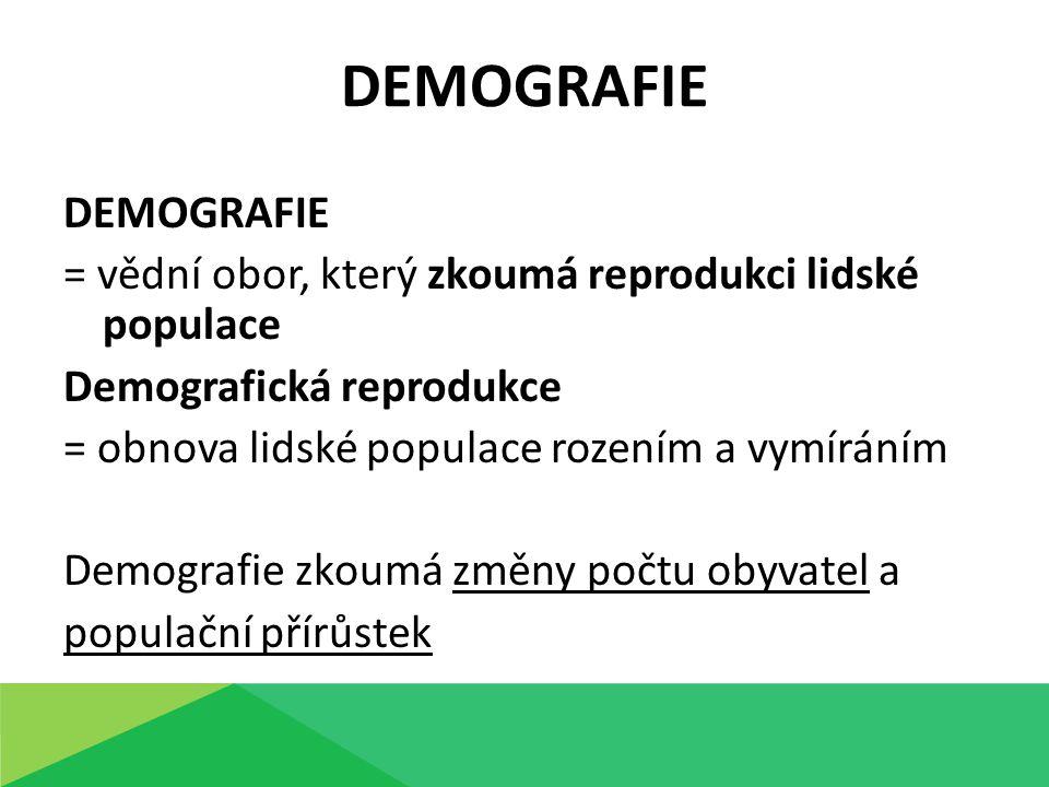 DEMOGRAFIE DEMOGRAFIE