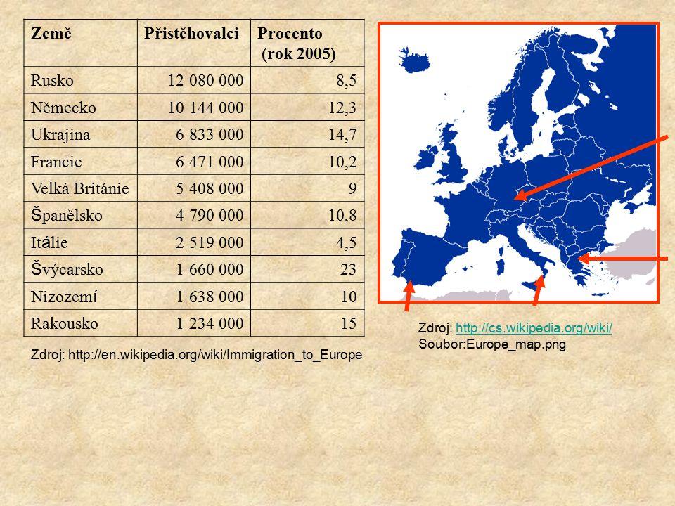 Země Přistěhovalci Procento (rok 2005) Rusko 12 080 000 8,5 Německo