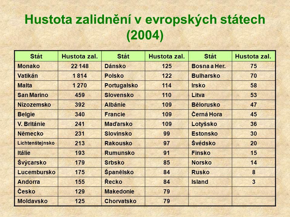 Hustota zalidnění v evropských státech (2004)