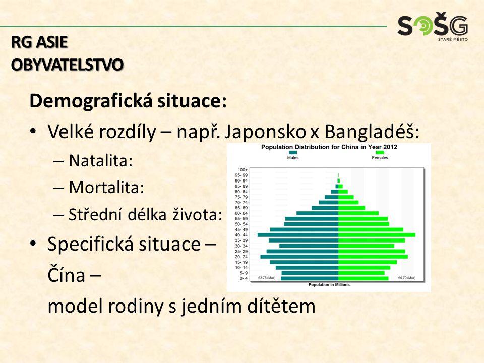 Demografická situace: Velké rozdíly – např. Japonsko x Bangladéš: