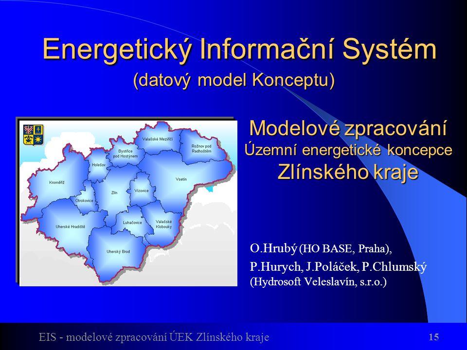 Energetický Informační Systém (datový model Konceptu)