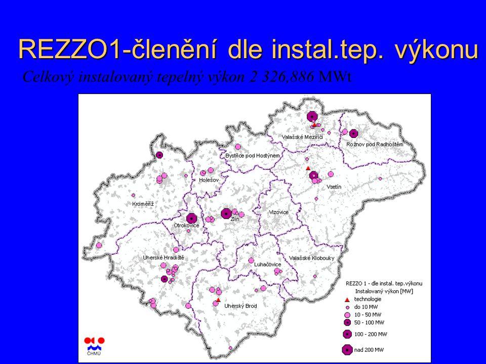 REZZO1-členění dle instal.tep. výkonu