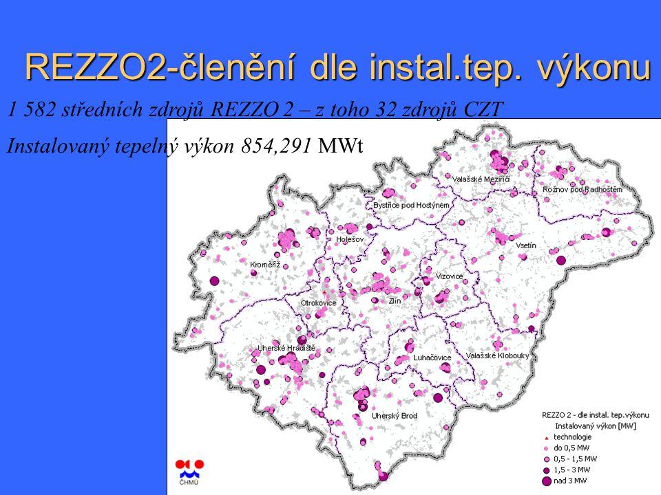REZZO2-členění dle instal.tep. výkonu