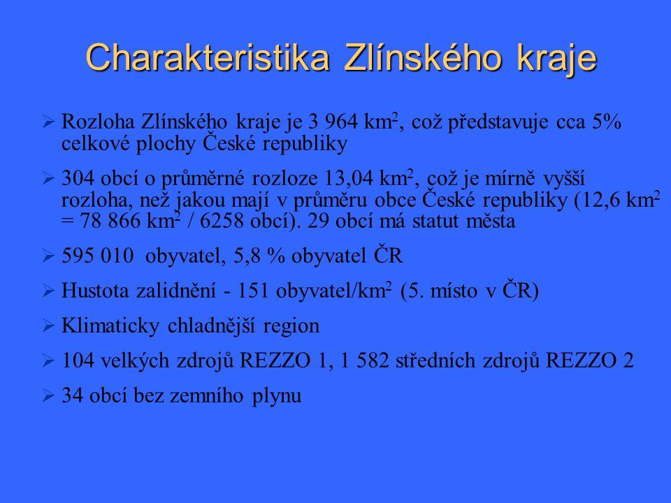Charakteristika Zlínského kraje