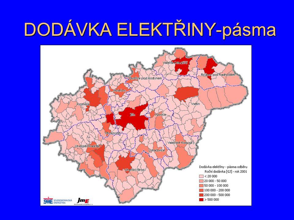 DODÁVKA ELEKTŘINY-pásma