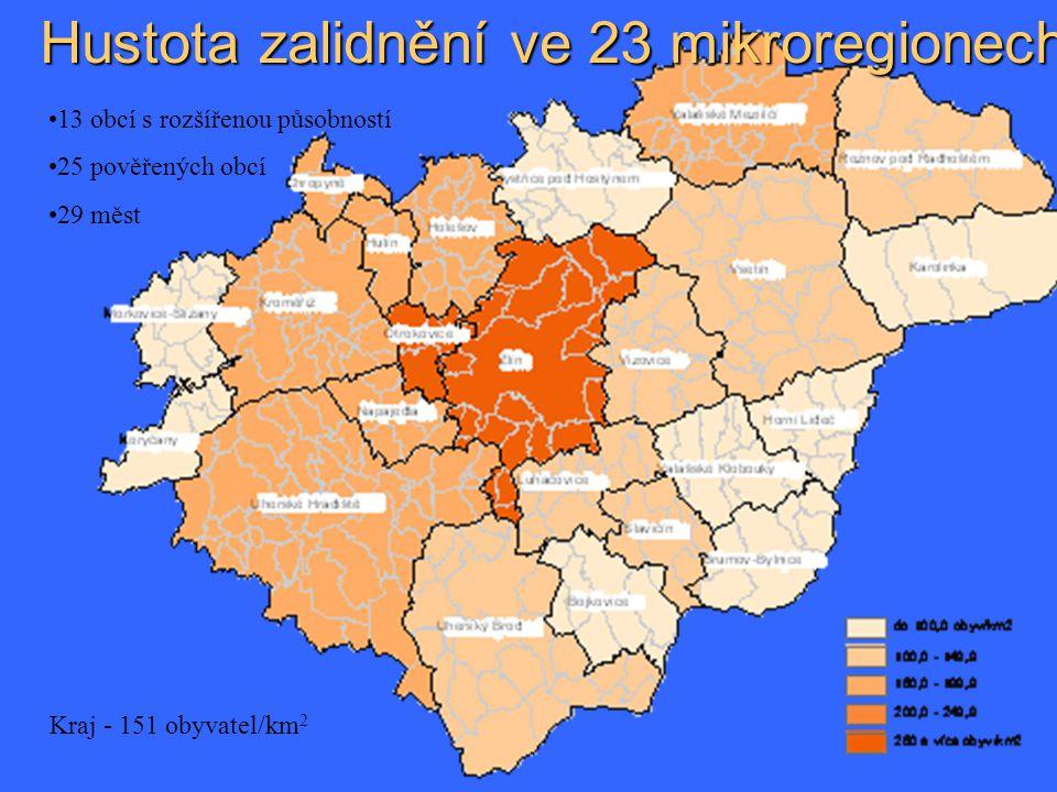 Hustota zalidnění ve 23 mikroregionech