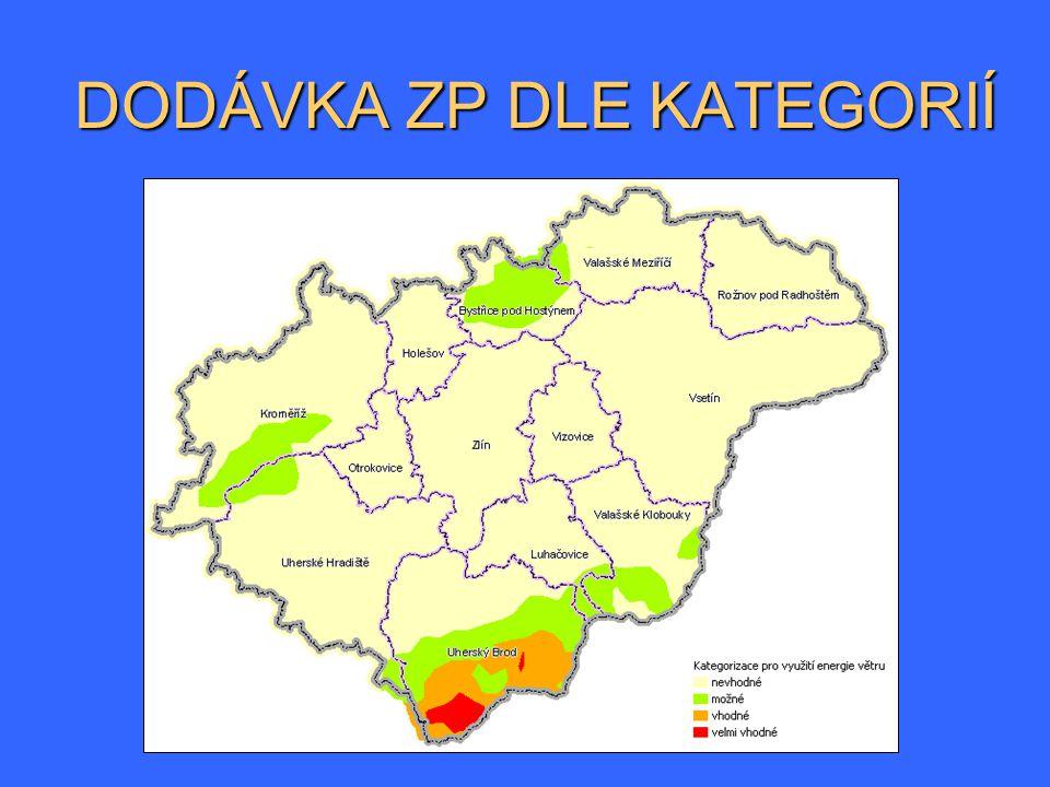 DODÁVKA ZP DLE KATEGORIÍ