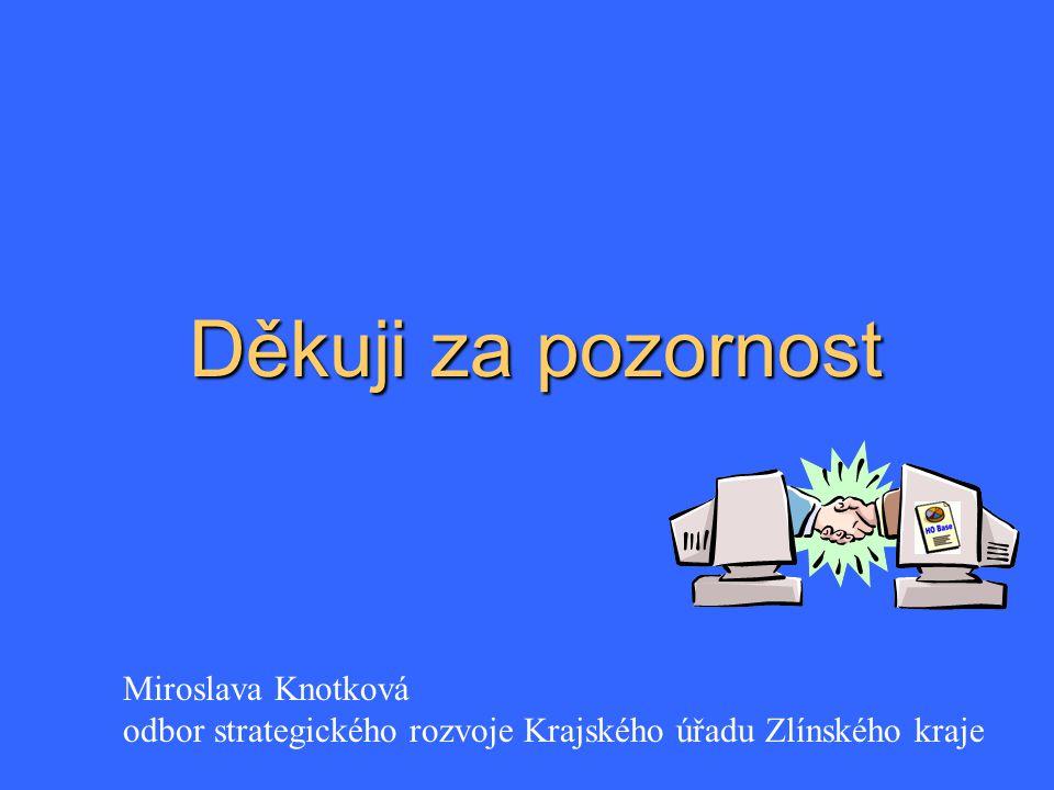 Děkuji za pozornost Miroslava Knotková
