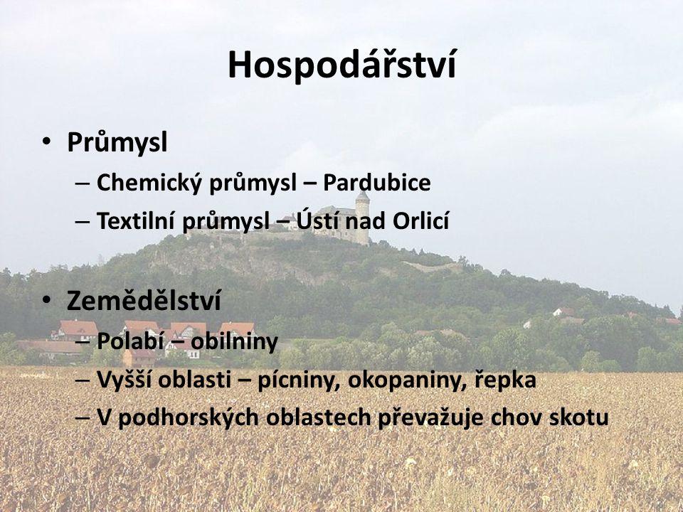 Hospodářství Průmysl Zemědělství Chemický průmysl – Pardubice