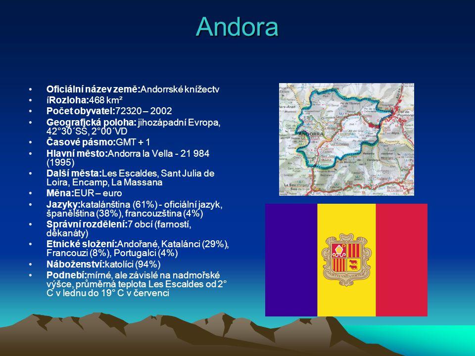 Andora Oficiální název země:Andorrské knížectv íRozloha:468 km²