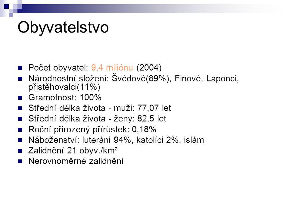 Obyvatelstvo Počet obyvatel: 9,4 miliónu (2004)