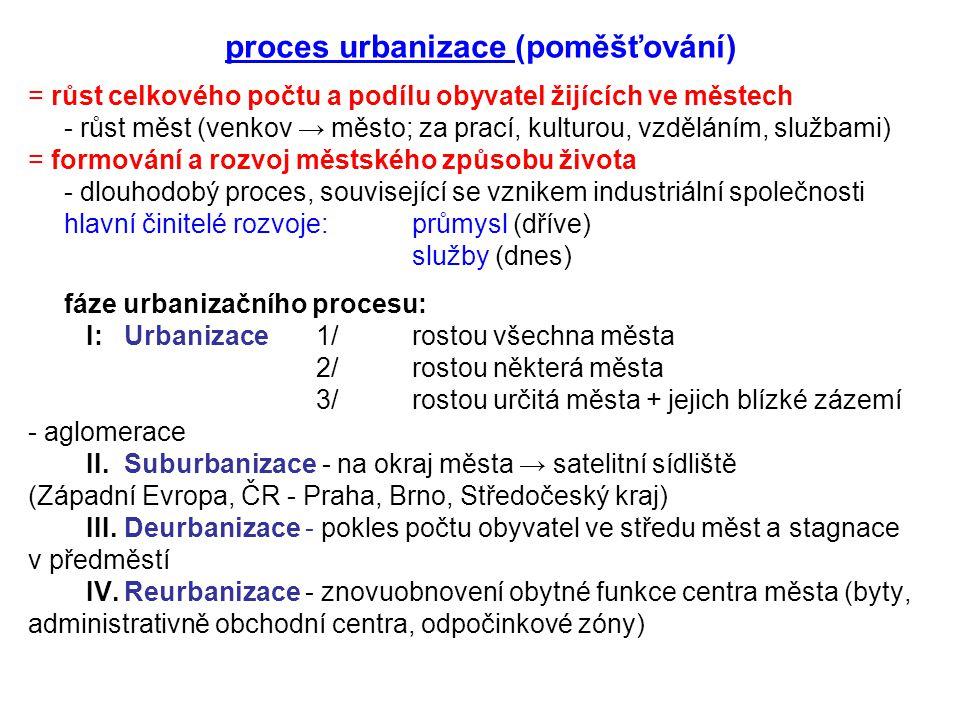 proces urbanizace (poměšťování)